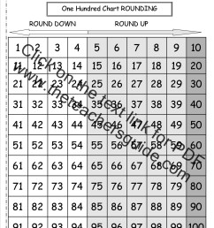 Free Math Worksheets And Printouts 100 Commonly Misspelled Words Worksheet  - LowGif [ 1650 x 1275 Pixel ]