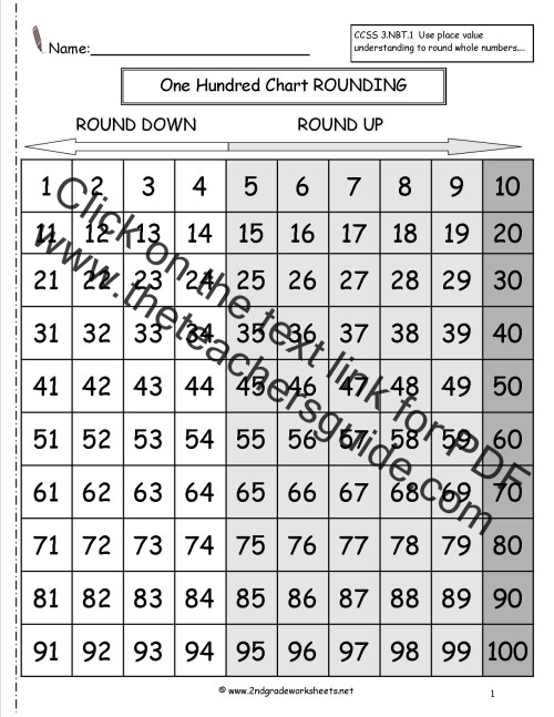 small resolution of Free Math Worksheets And Printouts 100 Commonly Misspelled Words Worksheet  - LowGif