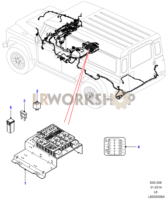 2006 range rover fuse box location
