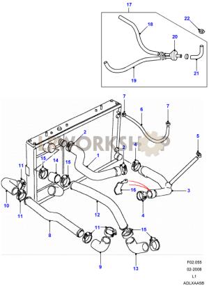 Radiator Hoses  200Tdi  Find Land Rover parts at LR Workshop