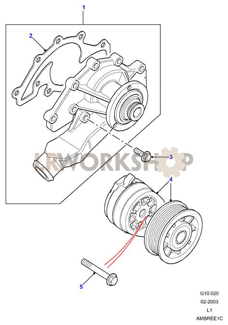 rover v8 engine coolant