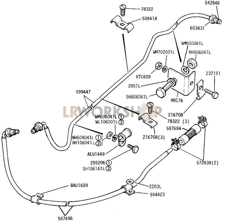 [DIAGRAM] Land Rover Series 3 Petrol Wiring Diagram FULL