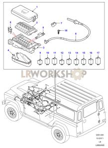 Land Rover Defender 90 Fuse Box Diagram