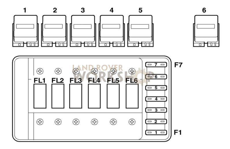 Fuse Boxes, Headers And Earths