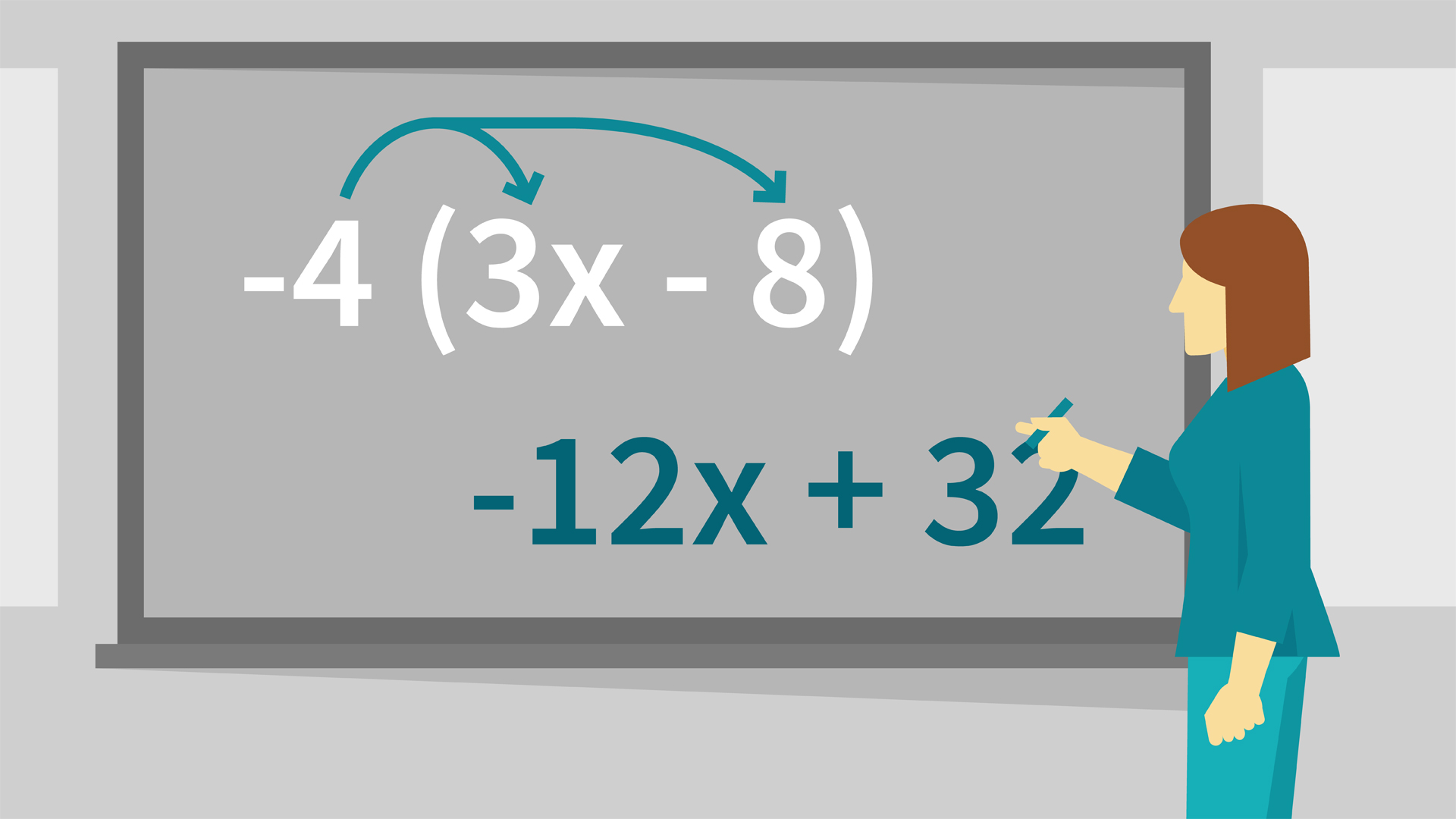 How To Teach Simplifying Expressions For Your Prealgebra Class Gam