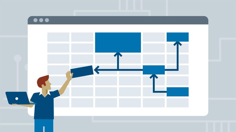 medium resolution of proces model diagram