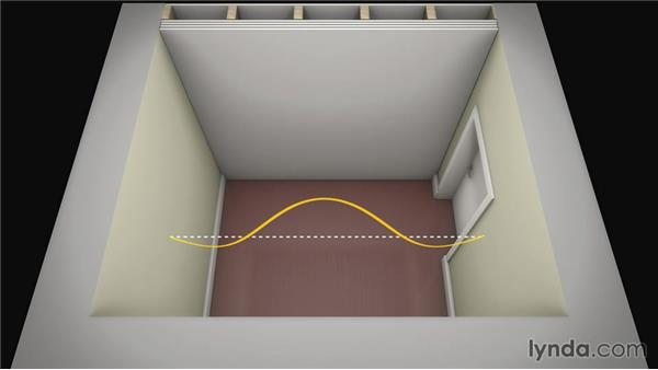 Room dimensions standing waves and modes