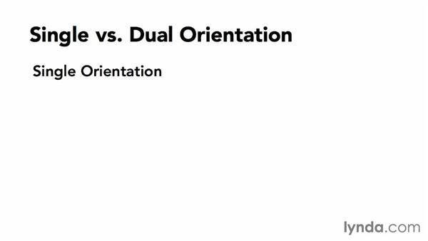 Understanding dual-orientation folios