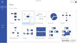 Understanding brainstorming diagram structure