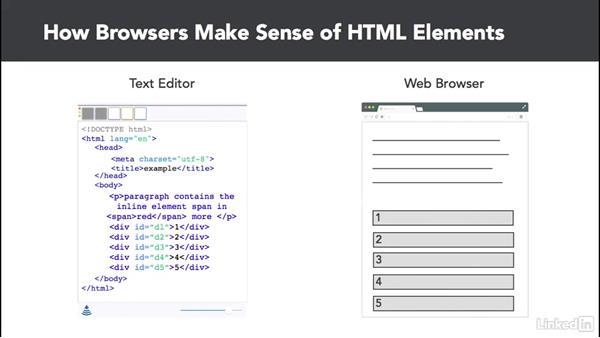 Recalling HTML basics