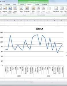 also adding  trendline to pivotchart rh lynda