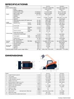 Kubota Machines for Sale and Rent Machine.Market