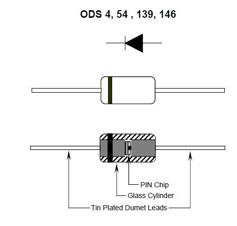 MACOM PIN Switch and Attenuator Diodes