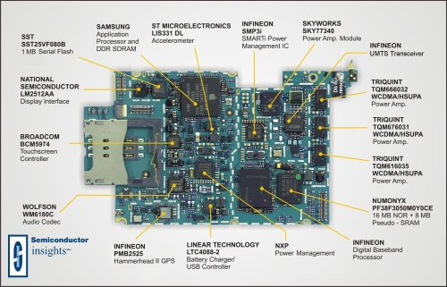 small resolution of new types of sensors in future mobile phones altitude emotion and ipad mini motherboard diagram ipad motherboard diagram