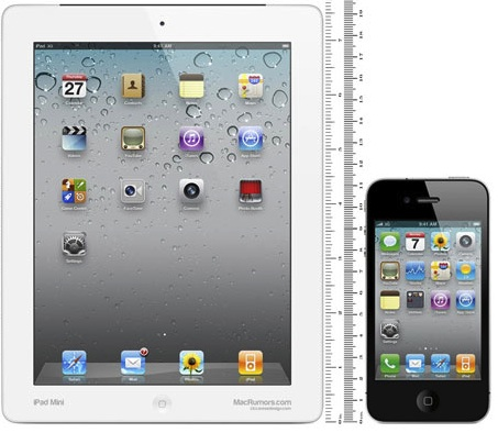iPad Mini next to iPhone