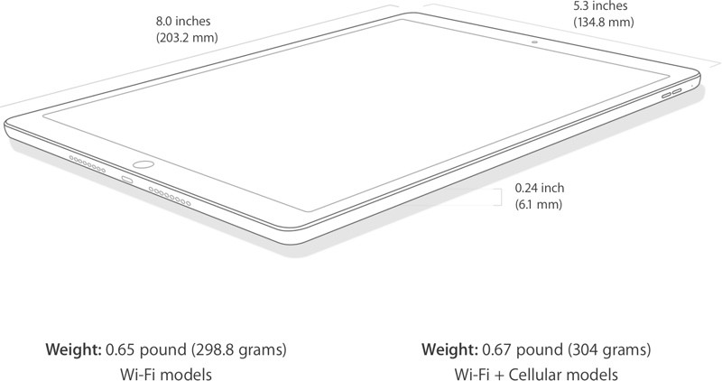 iPad mini 5: Rumored for 2019!