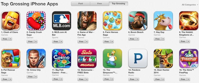 Ios Users Overwhelmingly Prefer Free Games With