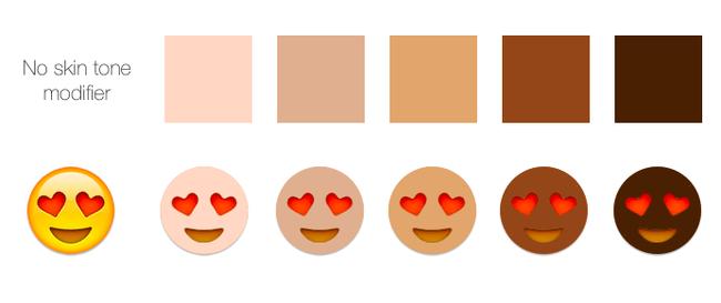 Emoji da guadagnare ha ampliato la diversità razziale con opzione di modificatore di incarnato del 2015
