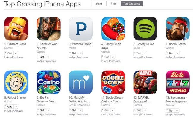 App Store S Emphasis On Chart Positioning Squeezing Out