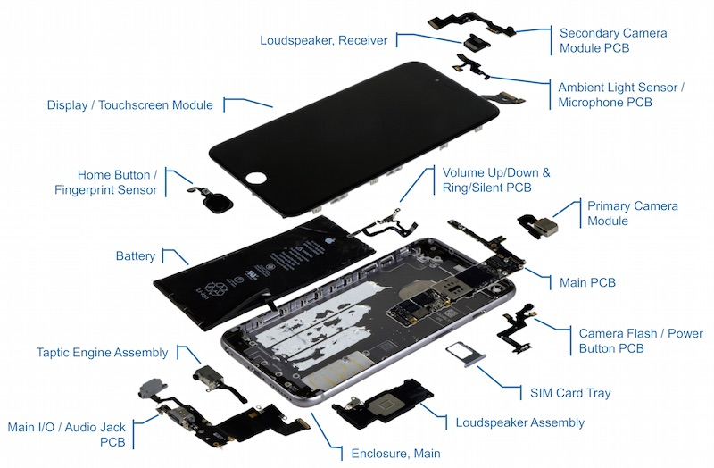iphone 4s parts diagram trs wiring battery free engine image for