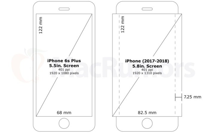iphonewraparounddisplay 800x511 Foxconn produrrà display OLED per i nuovi iPhone?