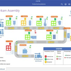 Visio Application Diagram 2000 Dodge Caravan Radio Wiring Microsoft Releases Office Diagramming App Viewer For Ipad Diagrams Often Comprise Details That Customers Could Miss On Smaller Screens Built Retina Display Brings