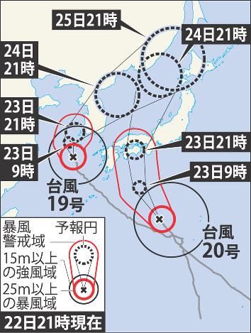 臺風20號:23日夜から明け方,西日本に上陸・縦斷か - 毎日新聞