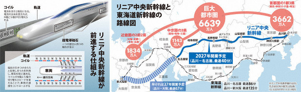 品川 から 名古屋   新幹線で東京・名古屋間を格安料金で行く ...