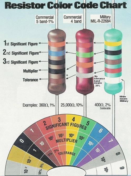 R-Color-Chart