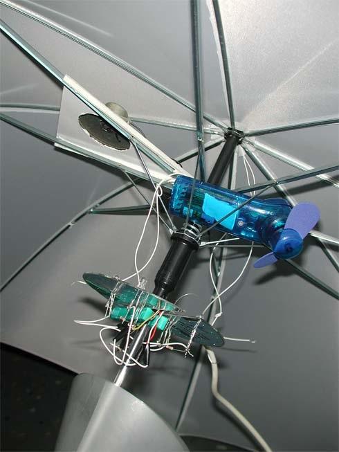 Schirm Ohne Verkleidung