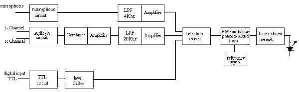 laser_audio_transmitter.jpg