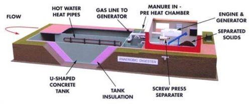digester diagram_20080519.jpg