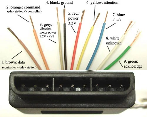 ps2_controller_pinout?resize=500%2C400 playstation2 controller interface guide make how to wire a ps2 controller to usb diagram at panicattacktreatment.co
