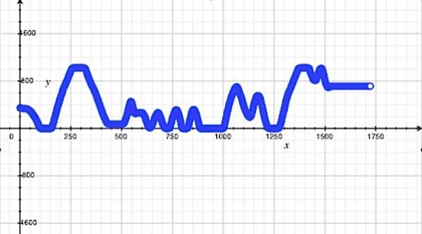 arduinosensorgraph.jpg