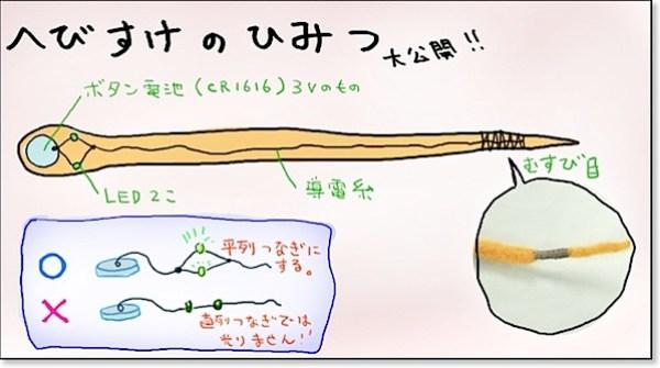 SnakeDiagramyoshida.jpg