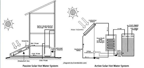 FES-SolarHotWater.jpg