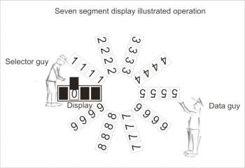 7segmentexplained-2.jpg