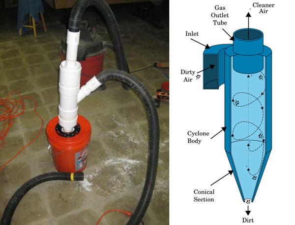 homebrew cyclonic dust separator.jpg
