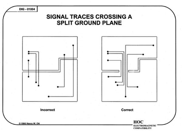 mixedSignalGroundplaning_cc.jpg