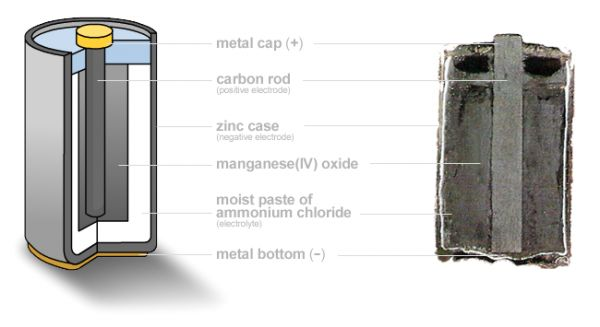 zincbatterycrosssection.jpg