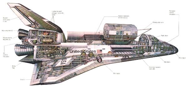 ShuttleFoldout.jpg