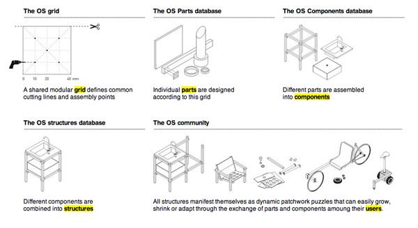 openstructures2.jpg