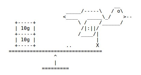 RFC_1149.jpg