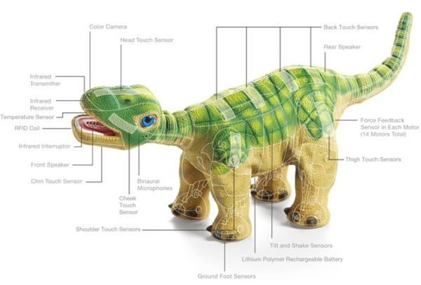 pleo_labeled.jpg