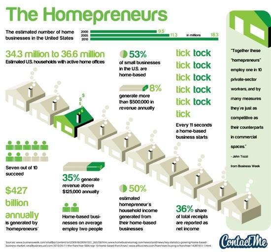 Webs-Homepreneur916