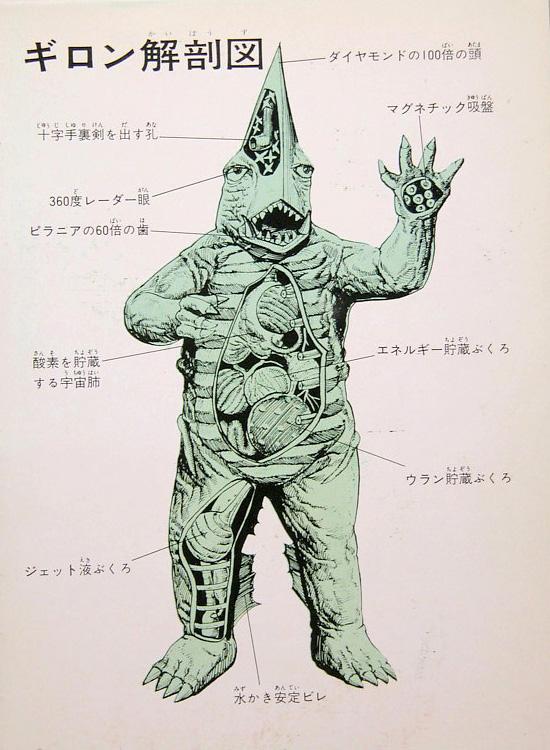 kaiju_anatomy_2.jpg