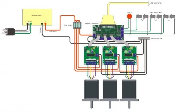 Astounding X Axis Motor Wire Diagram Wiring Diagram Wiring Digital Resources Indicompassionincorg