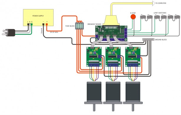 3-axis wiring diagram