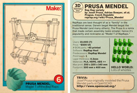 The Prusa Mendel