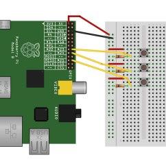 Raspberry Pi 2 Wiring Diagram Volume Pot Making A Simple Soundboard With Make